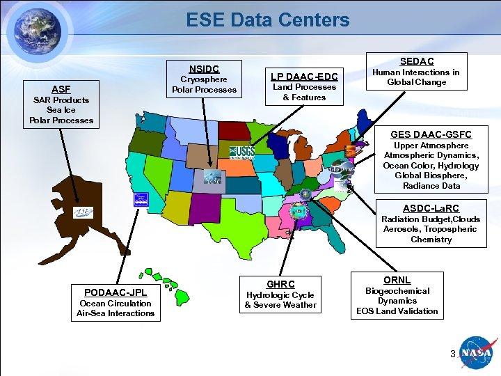 ESE Data Centers NSIDC Cryosphere Polar Processes ASF SAR Products Sea Ice Polar Processes