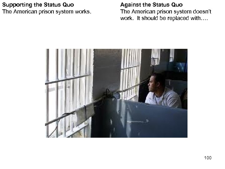 Supporting the Status Quo The American prison system works. Against the Status Quo The