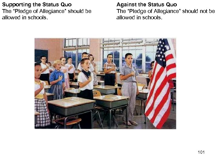 """Supporting the Status Quo The """"Pledge of Allegiance"""" should be allowed in schools. Against"""