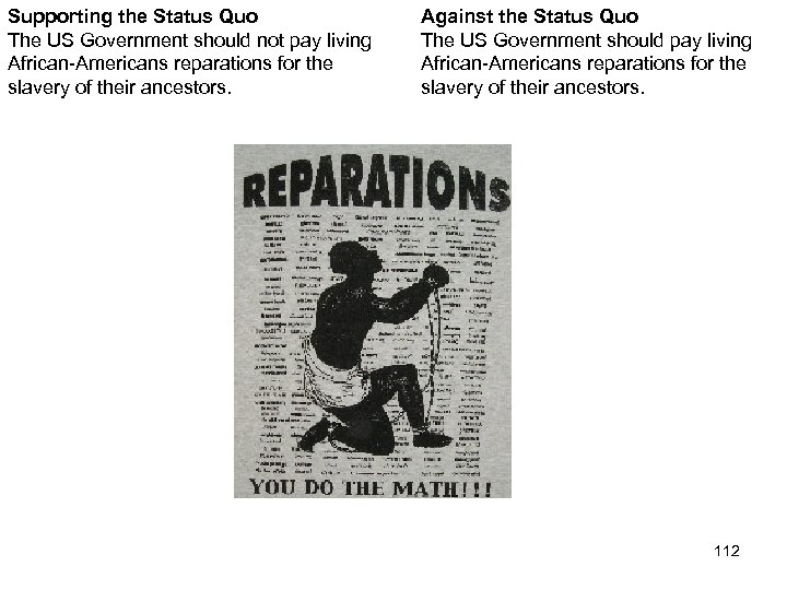Supporting the Status Quo The US Government should not pay living African-Americans reparations for