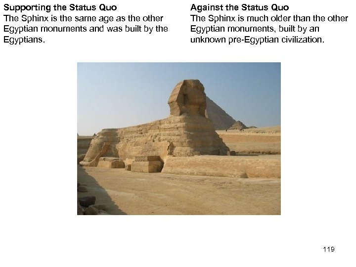 Supporting the Status Quo The Sphinx is the same age as the other Egyptian