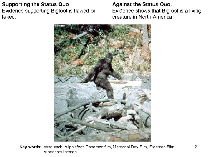 Supporting the Status Quo Evidence supporting Bigfoot is flawed or faked. Against the Status
