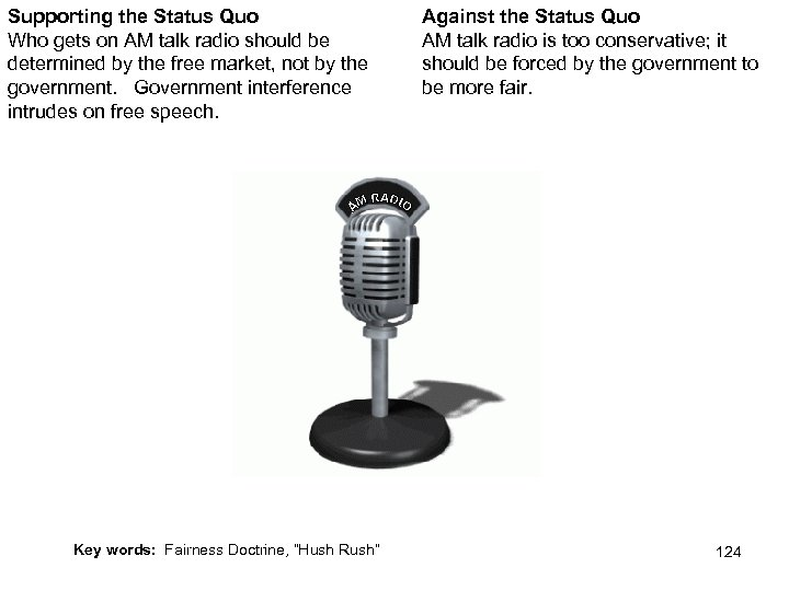 Supporting the Status Quo Who gets on AM talk radio should be determined by