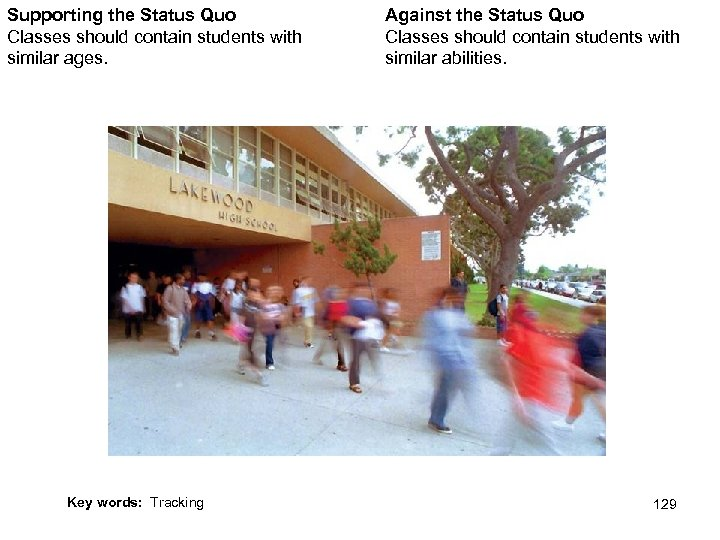 Supporting the Status Quo Classes should contain students with similar ages. Against the Status