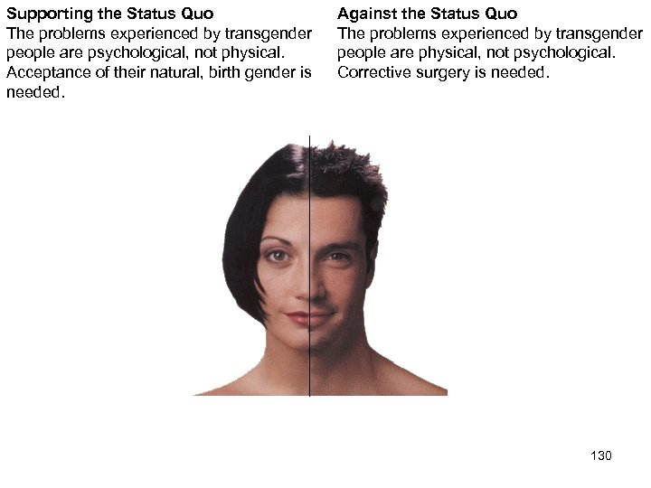 Supporting the Status Quo The problems experienced by transgender people are psychological, not physical.