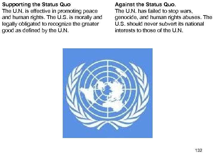 Supporting the Status Quo The U. N. is effective in promoting peace and human