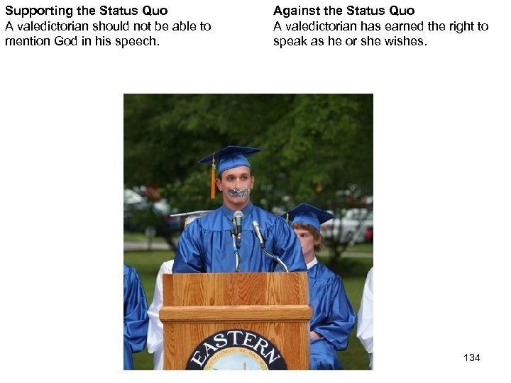 Supporting the Status Quo A valedictorian should not be able to mention God in