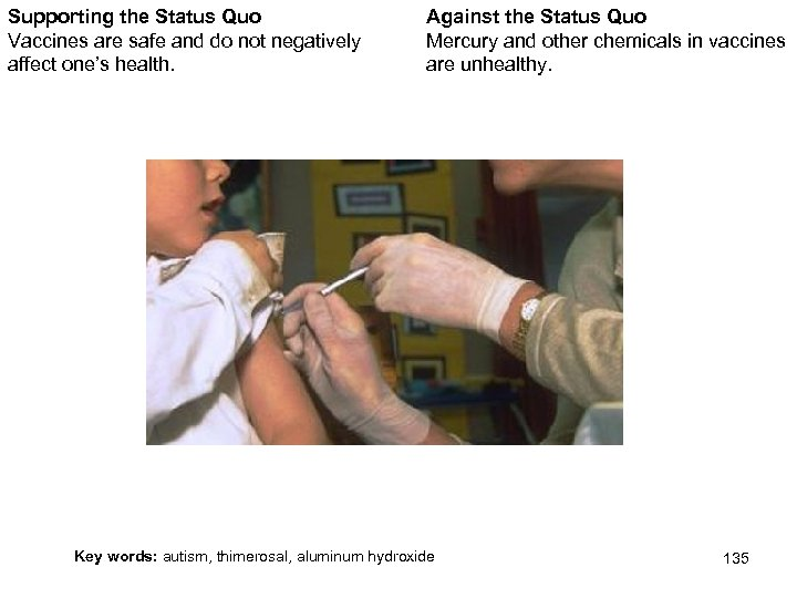 Supporting the Status Quo Vaccines are safe and do not negatively affect one's health.