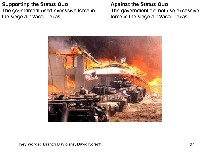 Supporting the Status Quo The government used excessive force in the siege at Waco,
