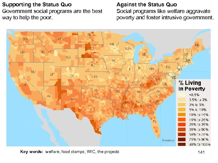 Supporting the Status Quo Government social programs are the best way to help the