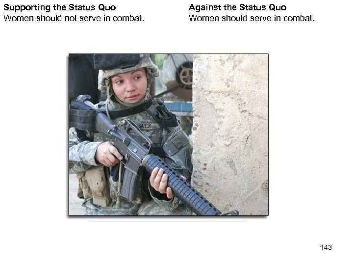 Supporting the Status Quo Women should not serve in combat. Against the Status Quo