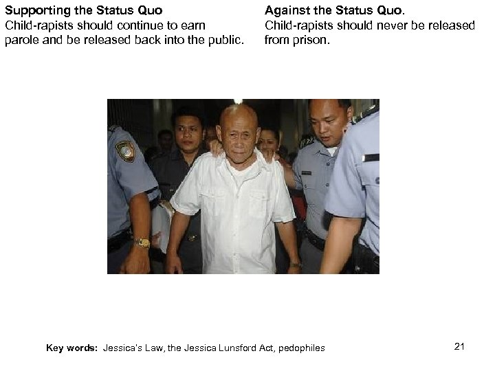 Supporting the Status Quo Child-rapists should continue to earn parole and be released back