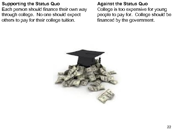 Supporting the Status Quo Each person should finance their own way through college. No