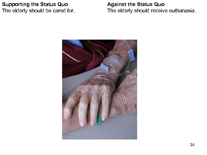 Supporting the Status Quo The elderly should be cared for. Against the Status Quo