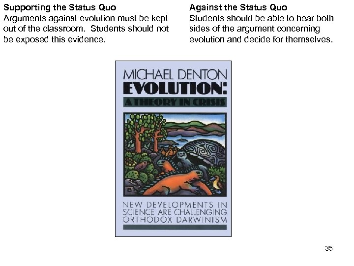 Supporting the Status Quo Arguments against evolution must be kept out of the classroom.