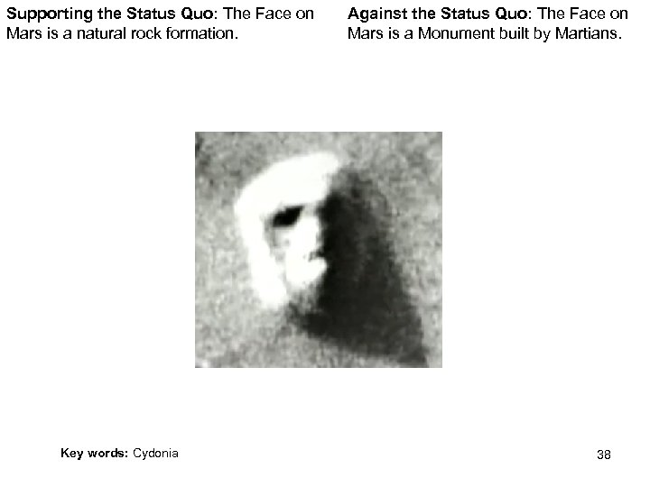 Supporting the Status Quo: The Face on Mars is a natural rock formation. Against