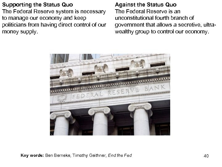 Supporting the Status Quo The Federal Reserve system is necessary to manage our economy