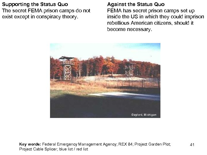 Supporting the Status Quo The secret FEMA prison camps do not exist except in
