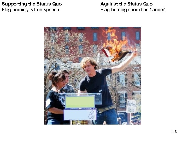Supporting the Status Quo Flag-burning is free-speech. Against the Status Quo Flag-burning should be