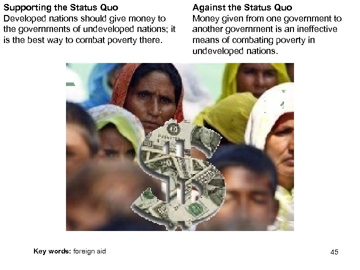 Supporting the Status Quo Developed nations should give money to the governments of undeveloped