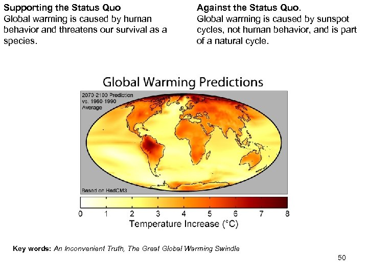 Supporting the Status Quo Global warming is caused by human behavior and threatens our