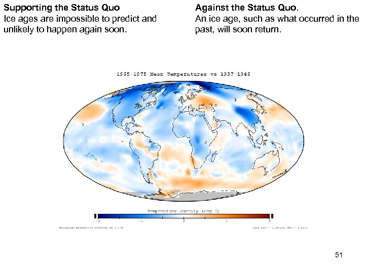 Supporting the Status Quo Ice ages are impossible to predict and unlikely to happen