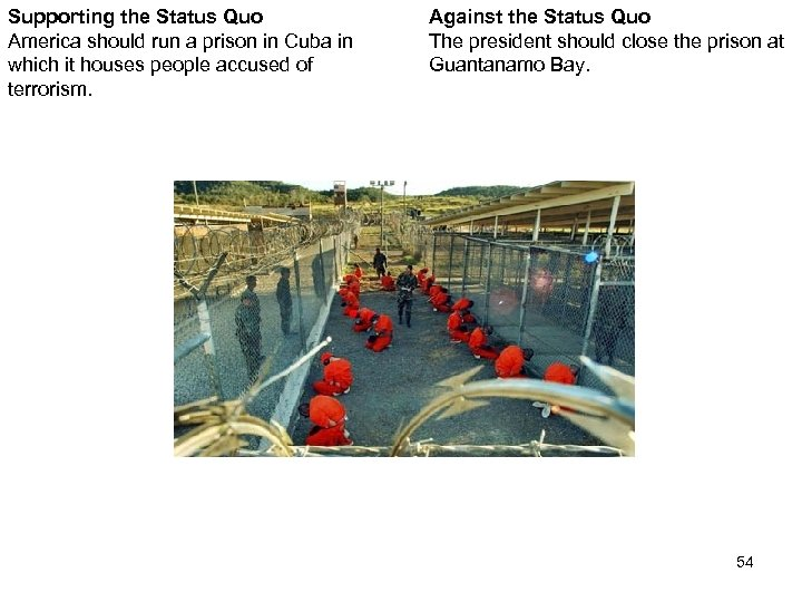 Supporting the Status Quo America should run a prison in Cuba in which it