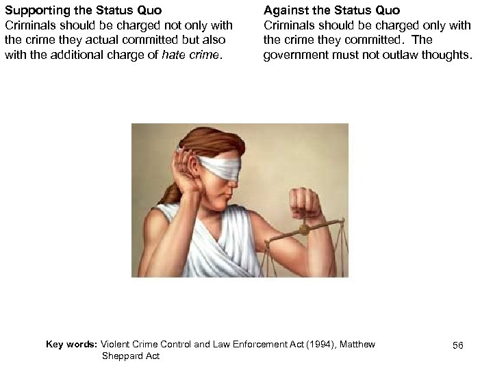 Supporting the Status Quo Criminals should be charged not only with the crime they