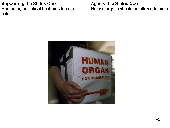 Supporting the Status Quo Human organs should not be offered for sale. Against the