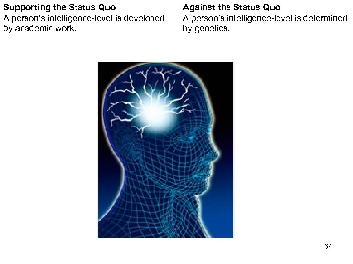 Supporting the Status Quo A person's intelligence-level is developed by academic work. Against the