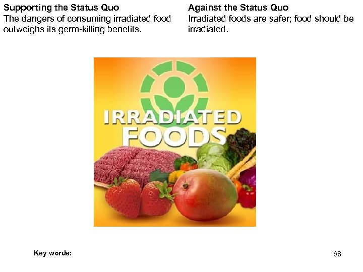 Supporting the Status Quo The dangers of consuming irradiated food outweighs its germ-killing benefits.