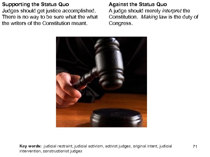 Supporting the Status Quo Judges should get justice accomplished. There is no way to