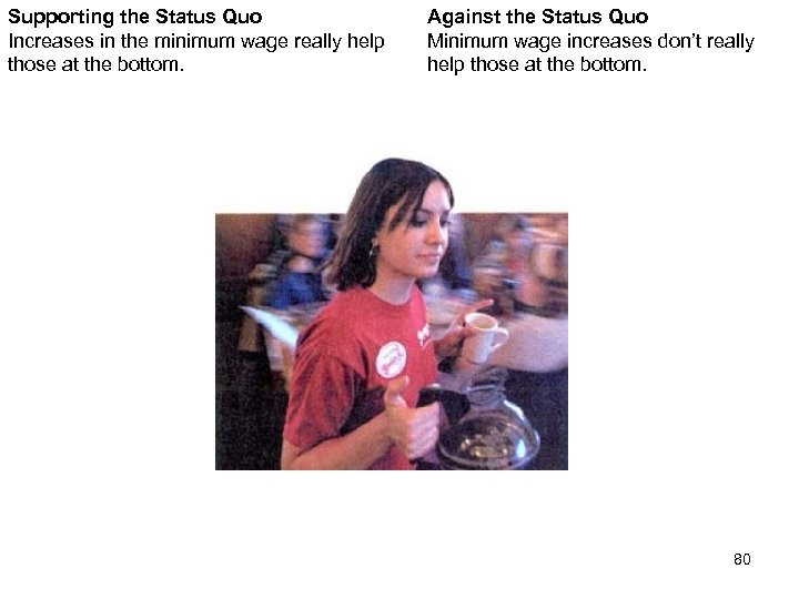 Supporting the Status Quo Increases in the minimum wage really help those at the