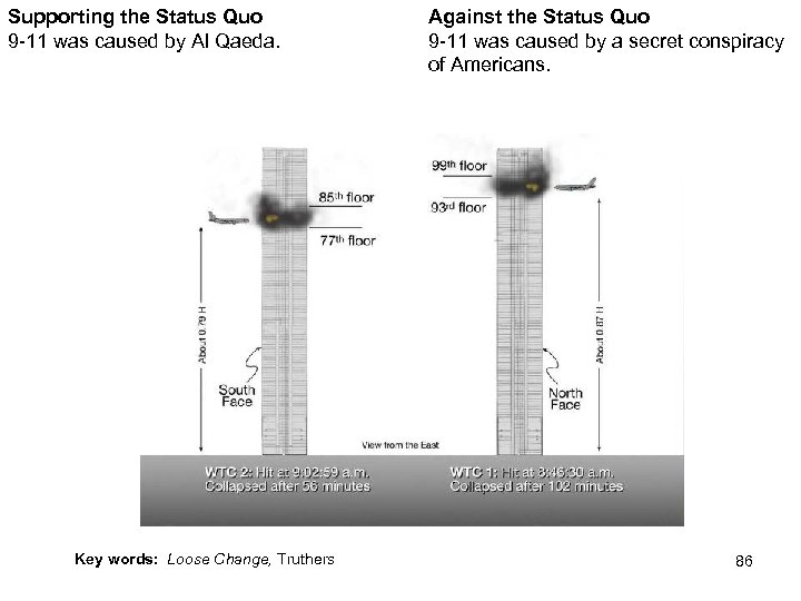 Supporting the Status Quo 9 -11 was caused by Al Qaeda. Against the Status