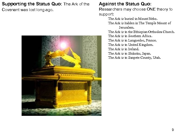 Supporting the Status Quo: The Ark of the Against the Status Quo: Covenant was