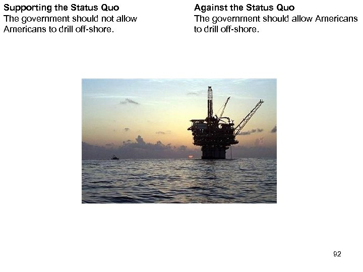 Supporting the Status Quo The government should not allow Americans to drill off-shore. Against