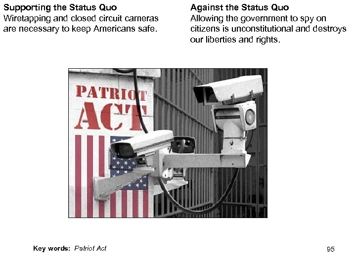 Supporting the Status Quo Wiretapping and closed circuit cameras are necessary to keep Americans