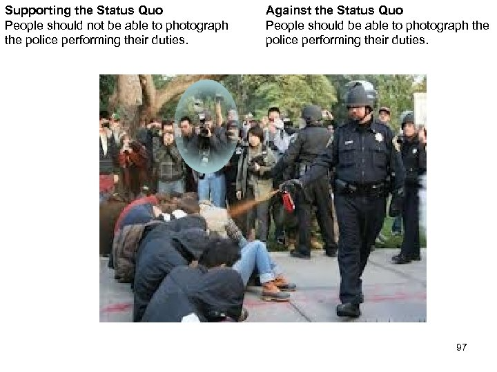 Supporting the Status Quo People should not be able to photograph the police performing