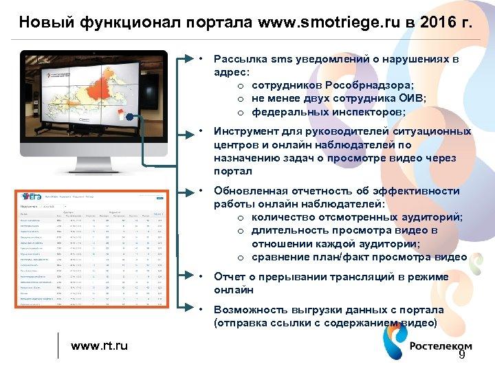 Новый функционал портала www. smotriege. ru в 2016 г. • • Инструмент для руководителей