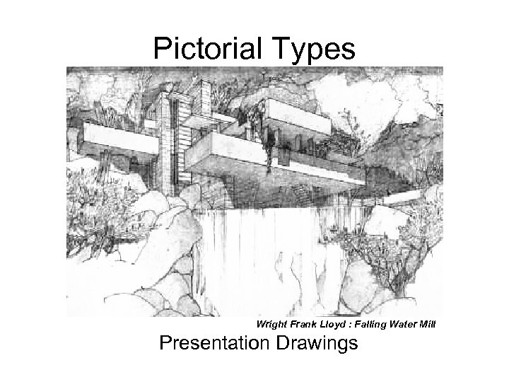 Pictorial Types Wright Frank Lloyd : Falling Water Mill Presentation Drawings