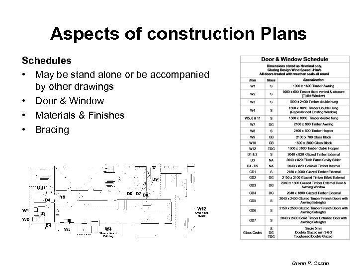 Aspects of construction Plans Schedules • May be stand alone or be accompanied by