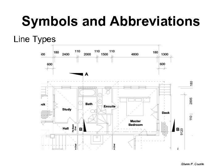 Symbols and Abbreviations Line Types Glenn P. Costin