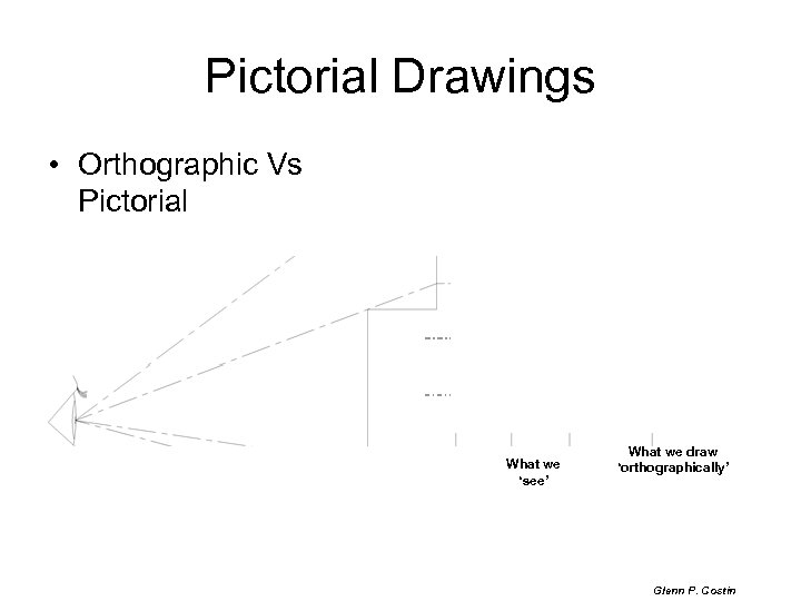 Pictorial Drawings • Orthographic Vs Pictorial What we 'see' What we draw 'orthographically' Glenn
