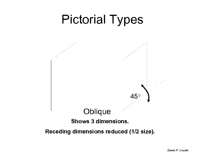 Pictorial Types 45 o Oblique Shows 3 dimensions. Receding dimensions reduced (1/2 size). Glenn