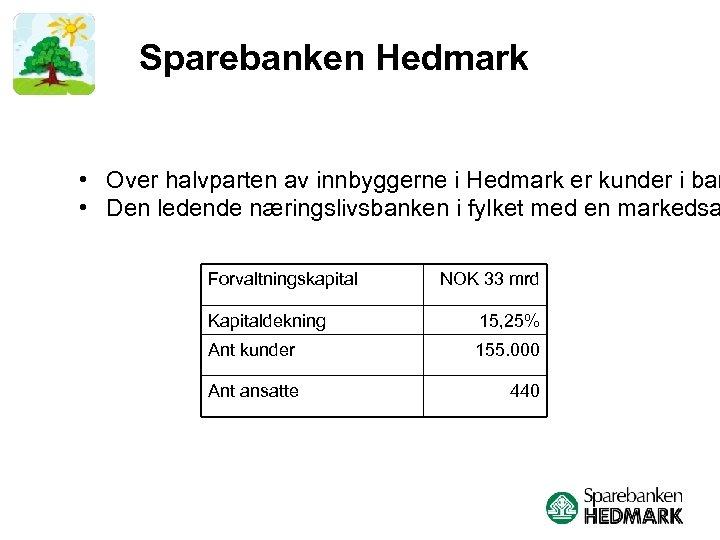 Sparebanken Hedmark • Over halvparten av innbyggerne i Hedmark er kunder i ban •