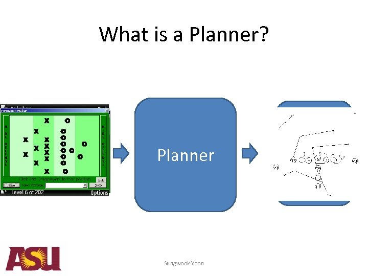 What is a Planner? Planner Sungwook Yoon 1. Move spade 2 1. Move block