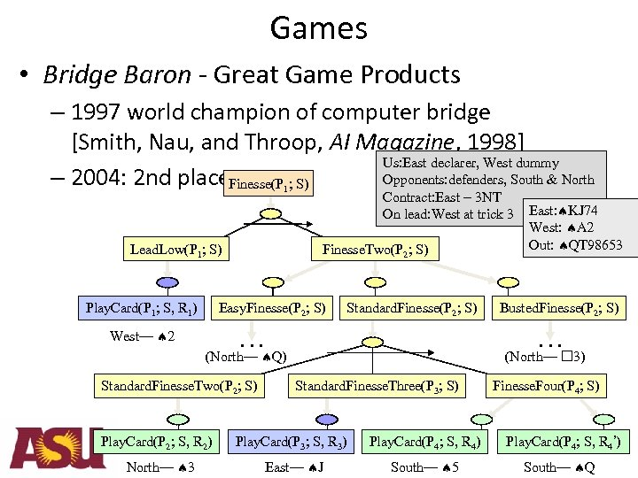 Games • Bridge Baron - Great Game Products – 1997 world champion of computer