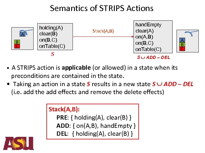 Semantics of STRIPS Actions A B C holding(A) clear(B) on(B, C) on. Table(C) S