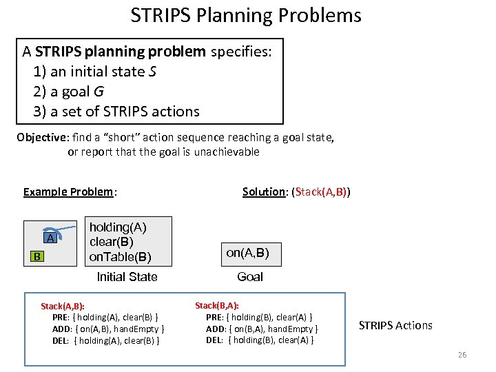 STRIPS Planning Problems A STRIPS planning problem specifies: 1) an initial state S 2)