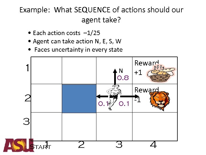 Example: What SEQUENCE of actions should our agent take? • Each action costs –
